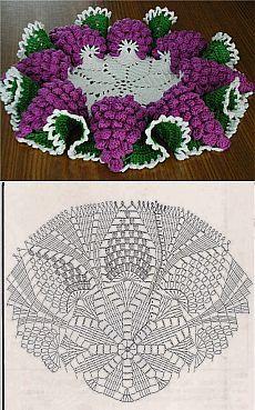 Crochet Free Form Baby Blankets 37 Ideas For 2019 Crochet Placemat Patterns, Crochet Tablecloth, Crochet Flower Patterns, Crochet Designs, Crochet Doilies, Crochet Flowers, Crochet Stitches, Crochet Flower Tutorial, Crochet Diy