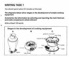 The Diagrams below show stages in the development of simple cooking equipment. Summarize the information by selecting and reporting the main features, and make comparisons where relevant. English Idioms, English Vocabulary, Ielts Writing Academic, Essay Writing Examples, Distribution Of Wealth, The Diagram, Stress Causes, Bar Graphs