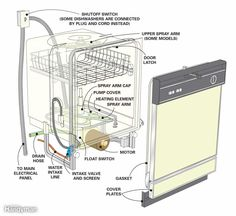 Just in case! - Dishwasher Repair Tips: Dishwasher Not Cleaning Dishes Dishwasher Smell, Dishwasher Parts, Dishwasher Filter, Dishwasher Magnet, Hm Home, Home Fix, Cleaning Solutions, Cleaning Hacks, Houses
