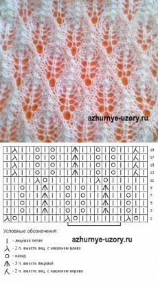 Discover thousands of images about Knitting pattern lace Lace Knitting Stitches, Lace Knitting Patterns, Knitting Blogs, Knitting Charts, Lace Patterns, Easy Knitting, Loom Knitting, Knitting Designs, Knitting Ideas