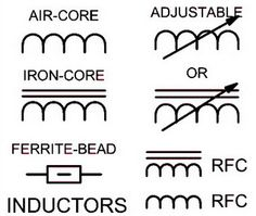 Electrical Schematic Symbols Names And Identifications on circuit board schematic diagram symbols