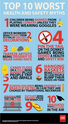 workplace health and safety posters Health And Safety Poster, Safety Posters, Workplace Safety Topics, Safety Meeting, Employee Wellness, Construction Safety, Healthcare Quotes, Safety Rules, Safety Training