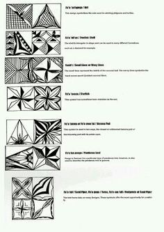 Tribal markings and meanings tattoo history easter island rapa tribal patterns 2 malvernweather Gallery