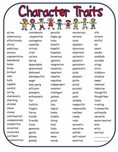 Develop Self-Esteem in Children and Teens with Character Traits