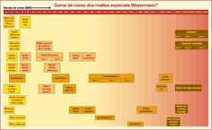 Farbspektrum Weyermann®_Gama de cores