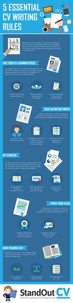5 Essential CV Writing Rules Infographic - http://elearninginfographics.com/5-essential-cv-writing-rules-infographic/