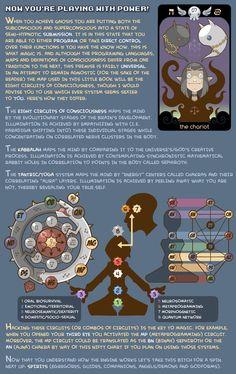 Psychonaut Field Manual PAGE 8 by bluefluke on DeviantArt
