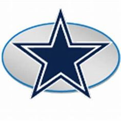 cowboys avatar - Yahoo Image Search Results