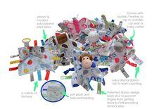@babyjackco creates tag blankets with education prints! #whale #lion #hippo #football #baseball #monkey #butterfly