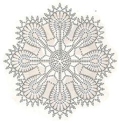Crochet motifs chart 8 teardrops around a circle Crochet Circles, Crochet Doily Patterns, Crochet Mandala, Crochet Diagram, Crochet Round, Crochet Chart, Crochet Squares, Crochet Home, Thread Crochet