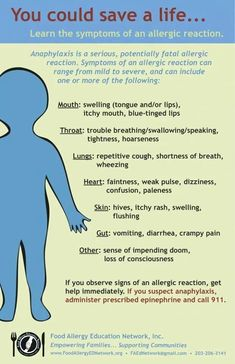 Life-Saving Anaphylaxis information II Allergies Tree Nut Allergy, Peanut Allergy, School Nurse Office, School Nursing, Health Tips, Health And Wellness, First Aid Tips, Auryn, Human Body