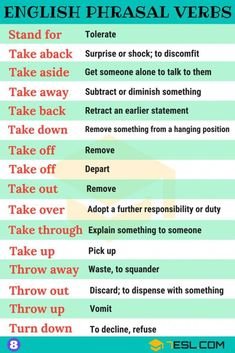 Common Phrasal Verbs in English and Their Meanings - 7 E S L in english, Common Phrasal Verbs List from A-Z English Vinglish, English Verbs, Learn English Grammar, English Vocabulary Words, English Language Learning, English Phrases, Learn English Words, English Writing, English Study