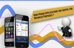 How iPhone Applications are useful for Business Purposes?
