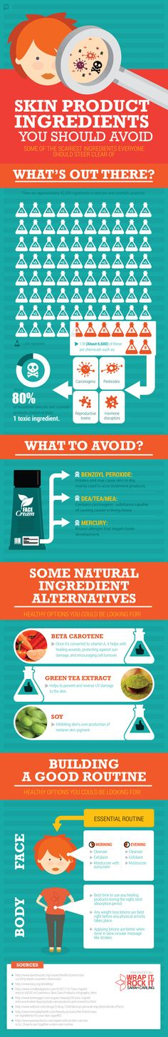 Taking care of your skin by avoiding these skin care products!