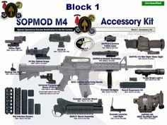 Within the M4 family, there is a specific accessory package specialy used by the NAVY SEALs, these are clasified within two categories the first one being the BLOCK 1....   ...these BLOCK 1 accesories are found and bought with our M4 replicas straight from the manufactures box. Then we have the BLOCK 2, this accessories are the new generation of accessories available to the SEALs as of late, this consist of upgraded furniture and sighting systems..  This guide will help any users evolve…