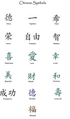 tattoo.gr: Chinese ideograms tattoo ideas - Κινέζικα ...