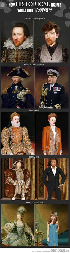 How Historical Figures Would Look Today…