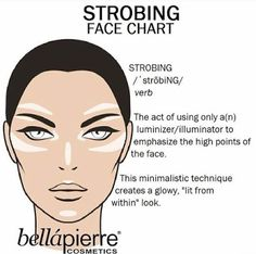 "Strobing | The ""anti-contouring"" ~ Cosette's Beauty Pantry"