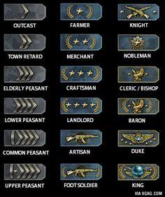 CS:GO Medieval Hierarchy