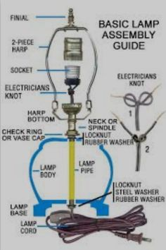 Lamp Making Supplies, Novelty Lighting Parts, Night Light Parts, Decorative Light Bulbs Diy Luz, Diy Luminaire, Make A Lamp, Do It Yourself Inspiration, Lamp Cord, Novelty Lighting, Science Kits, Light Crafts, Light Project