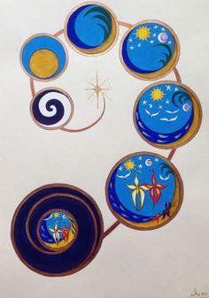 Stories of the Bible - Artworks of Elena Sautina