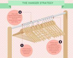 Use the backwards hanger strategy when putting clothes back into your closet to get a better idea of the items you actually wear often. | 17 Invaluable Tips For Anybody With Too Many Clothes