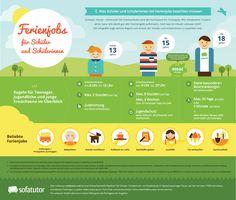 Infografik Ferienjobs