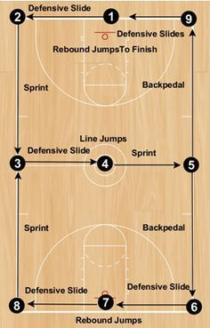basketball-exercises