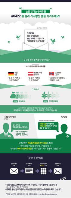 녹색연합 문자후원서비스 웹 포스터