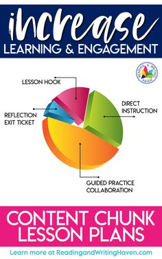 Use content chunking to create engaging lessons and maximize learning time. #LessonPlans #HighSchool #MiddleSchool #ELA English Teaching Resources, Teaching Strategies, Brain Based Learning, Learning Time, Guided Practice, Instructional Coaching, Teaching Language Arts, New Teachers, Lesson Plans