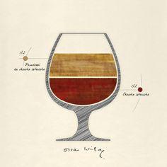 Recipes to become an author   OSCAR WILDE  Bicchiere: Balloon Un balloon è un calice che conosce le proprietà organolettiche di ogni vino e il gusto di nessuno.