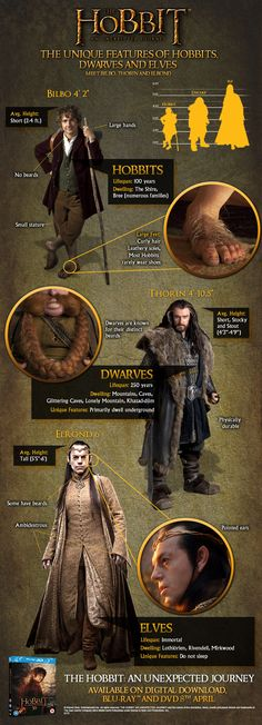 The Hobbit: Middle-earth creatures detailed in exclusive new infographic | Radio Times