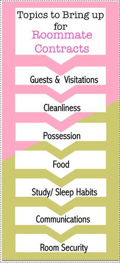 Template For Roommate Rules - Invitation Templates - Roommate