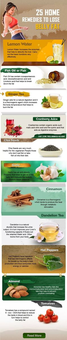 25 DIY Home Remedies For Lose Belly Fat                              …