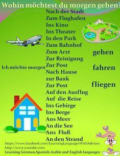 """Where are you going tomorrow? Study German, German English, German Grammar, German Words, German Resources, Deutsch Language, Germany Language, German Language Learning, Spanish Language"
