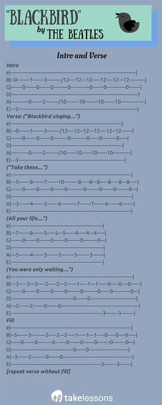 Blackbird Intro and Verse Tabs Acoustic Guitar Pictures, Guitar Tabs Acoustic, Guitar Tabs And Chords, Easy Guitar Tabs, Guitar Tabs Songs, Music Theory Guitar, Easy Guitar Songs, Music Chords, Guitar Sheet Music