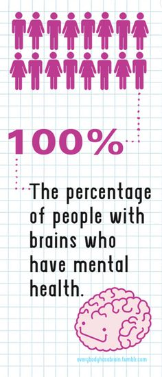 Everybody has varying levels of improvable mental health. Don't wait for an illness before you take your mental health seriously.
