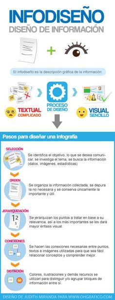Cómo hacer una infografía #infografia #infographic #design