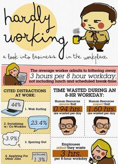 Hardly Working – A look into Laziness in the Workplace #infographic #kaymanjobs