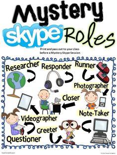 Mystery Skype - nadine.gilkison@ftcsc.k12.in.us