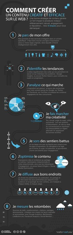 Infographie : 30 inf