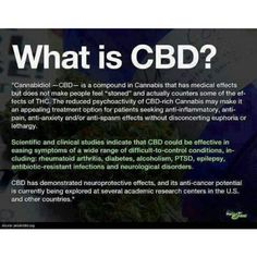 What is CBD? www.cannabisopportunity.net