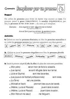Fiche-mémoire sur lutilisation des pronoms - Quoi de neuf ? French Grammar, Read Aloud, Classroom, Teaching, Writing, School, Conversation, French Tips, Exercises