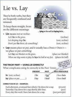 Commonly Confused Words: 50 Commonly Misused Words in English 6 Grammar Posters, Grammar And Punctuation, Grammar Rules, Teaching Grammar, Grammar And Vocabulary, Teaching Writing, English Vocabulary, Teaching Resources, Grammar Tips