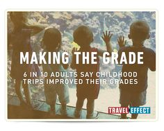 6 in 10 adults say childhood trips improved their grades. #wordtraveling