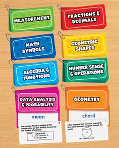 Middle School Math Madness!: Math Word Wall-cards from Lakeshore