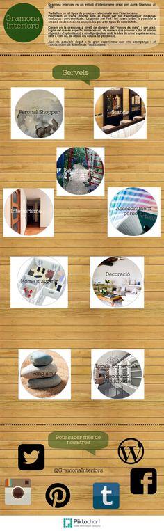 Nuestros servicios #infographics #interiordesigner #socialmedia