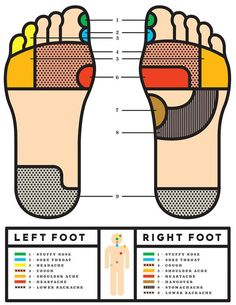 Foot Fixes for Almost All of Your Ailments