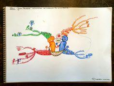 Mindmapping - Négociation - Pas de compromis de Julien PELABERE Julien, Arabic Calligraphy, Mental Map, Arabic Calligraphy Art