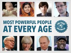 The Most Powerful Person In Finance At Every Age | Business Insider